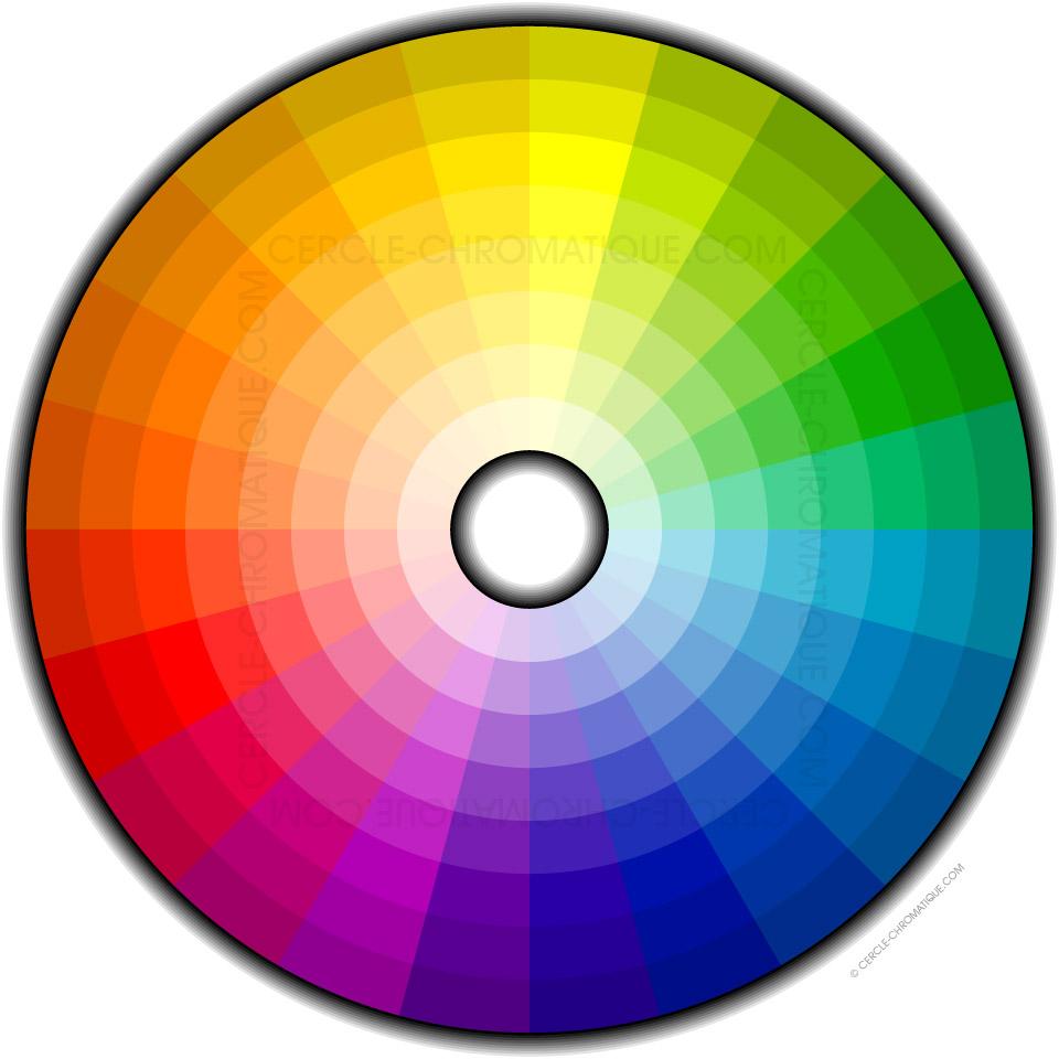 Voici quelques exemples de cercles chromatiques…